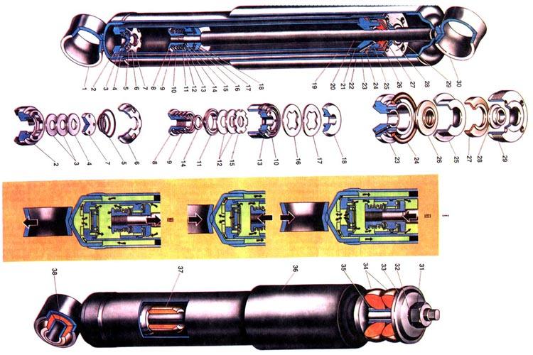 Амортизаторы ВАЗ 2101