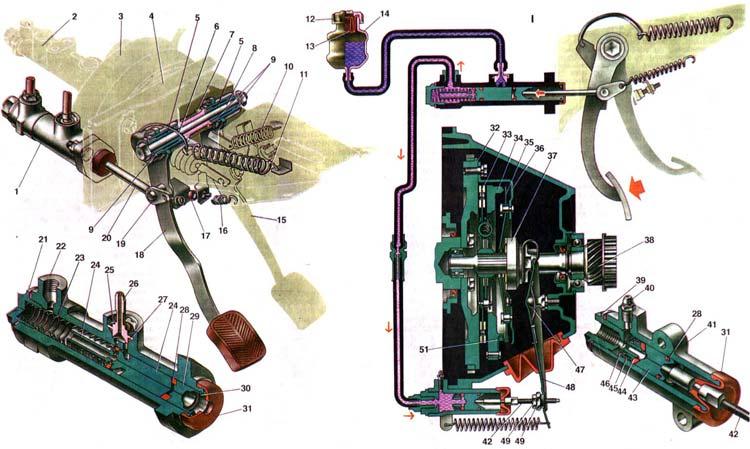 Главный цилиндр привода