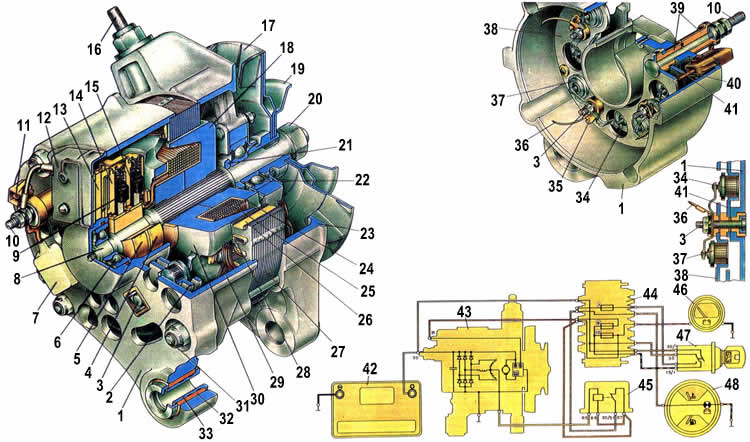 ЛАДА 2105 (ВАЗ 2105) Источники
