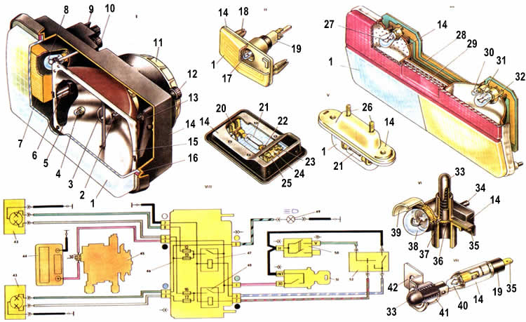 ЛАДА 2105 (ВАЗ 2105) Приборы