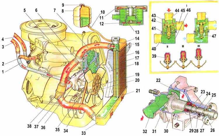 ...ваз 2105 middot ваз 2106 схема 1 кожух опоры 2 опора передней подвески двигателя это двигатель автомобилей ваз...