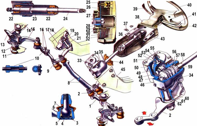 LADA-десятка.Рулевое управление автомобиля ВАЗ 2110.