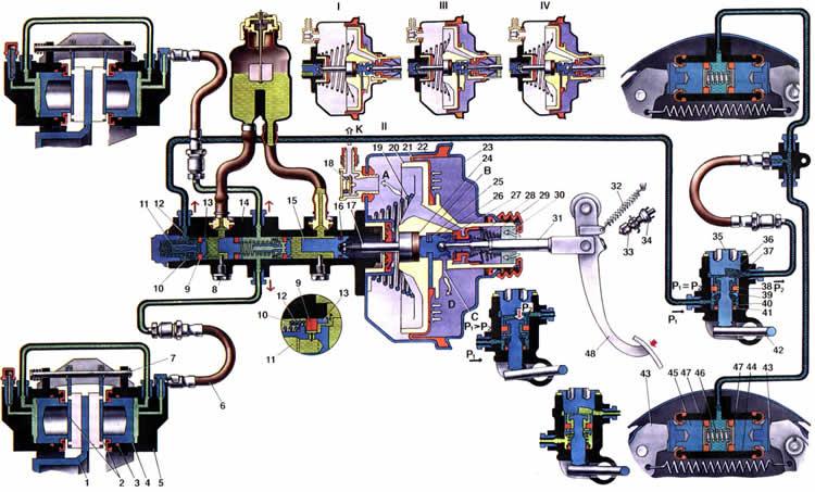 Ваз 2107 главный тормозной схема.