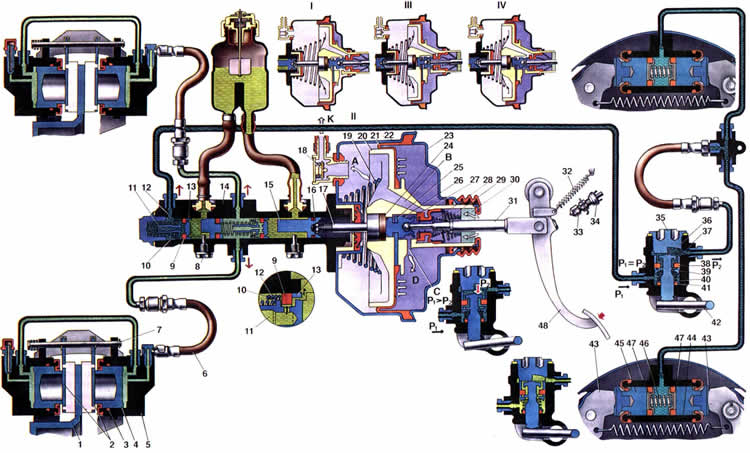 ЛАДА 2104 (ВАЗ 2104) Схема работы тормозов.