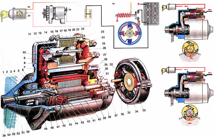 ЛАДА 2107 (ВАЗ 2107) Стартер