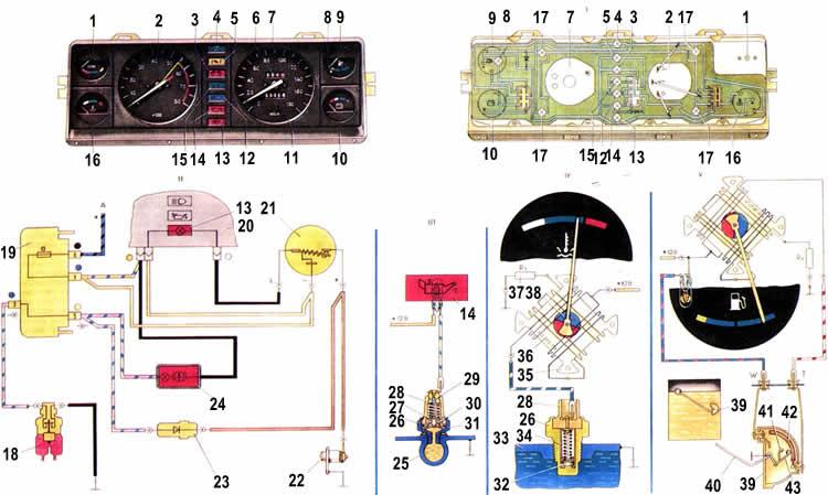 6. Суточный счетчиц пройденного пути.  2. Тахометр.  5. Контрольная лампа воздушной заслонки карбюратора.
