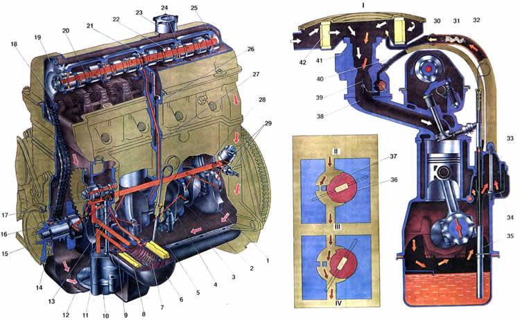 ЛАДА 2107 (ВАЗ 2107) Система