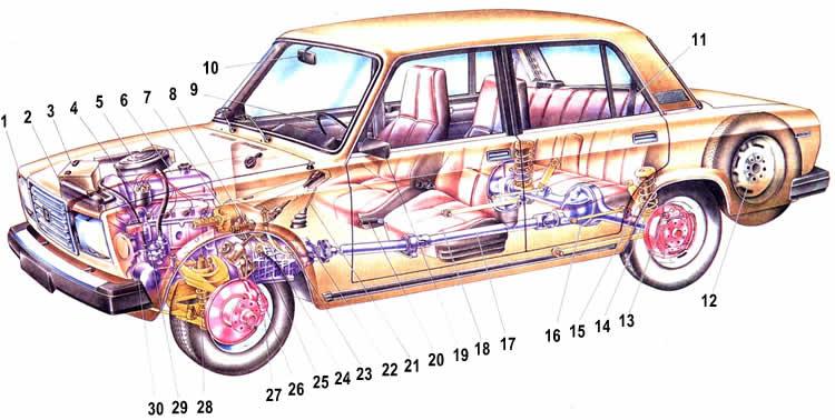 ЛАДА 2107 (ВАЗ 2107)
