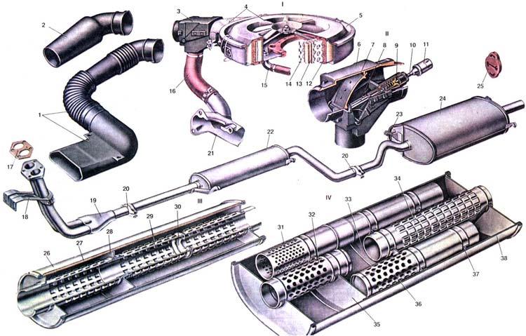 1. Воздухозаборник холодного воздуха с воздухопроводом автомобиля ВАЗ-2109; 2. Воздухозаборник холодного воздуха...