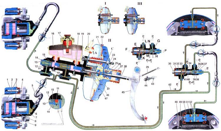 ЛАДА 2108 (ВАЗ 2108) Схема работы тормозов.