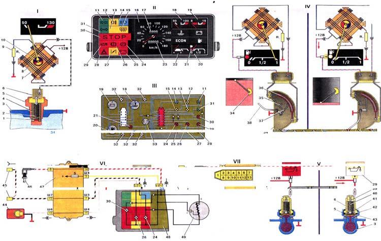 Контрольные приборы ЛАДА 21099