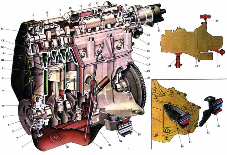 Продольный разрез двигателя ваз 2108, 2109 и 21099