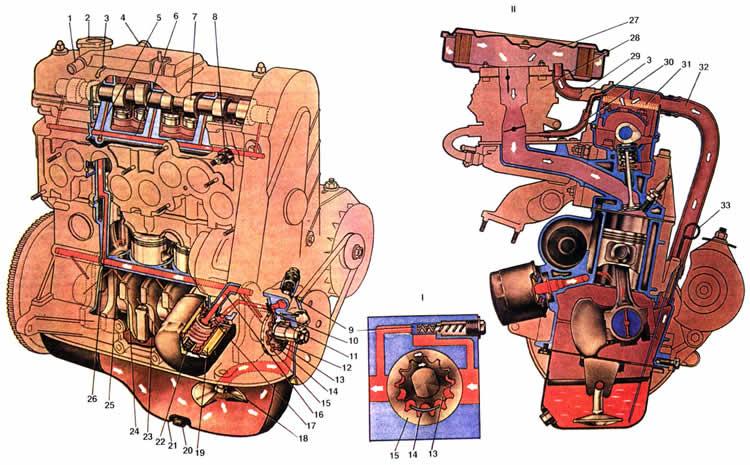 (ВАЗ 2109) Система смазки