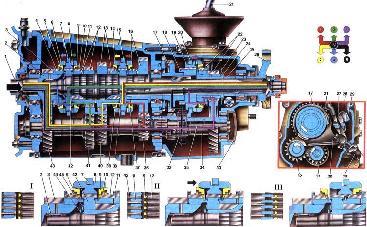 ВАЗ 2121 НИВА Схема работы