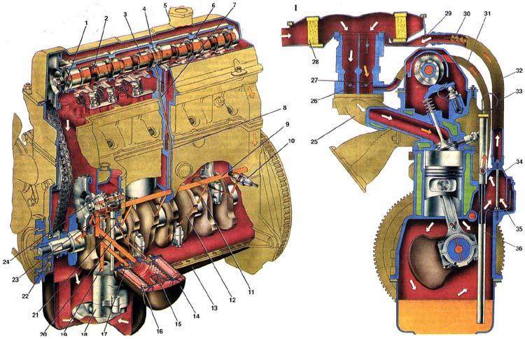 ВАЗ 2121 НИВА Система смазки