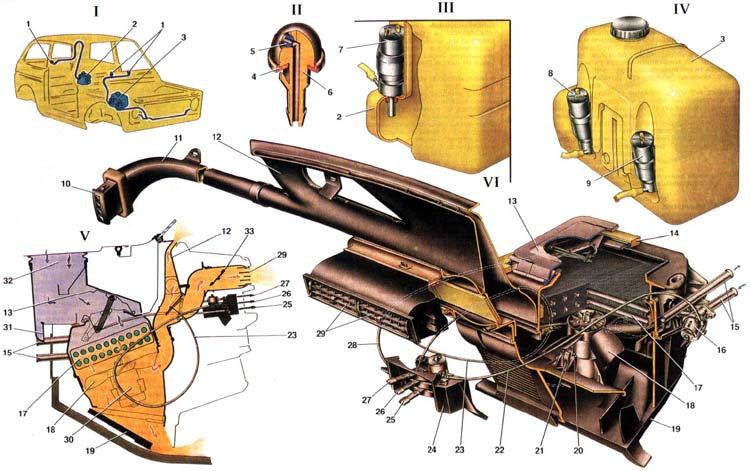 ВАЗ 2121 НИВА Отопление и