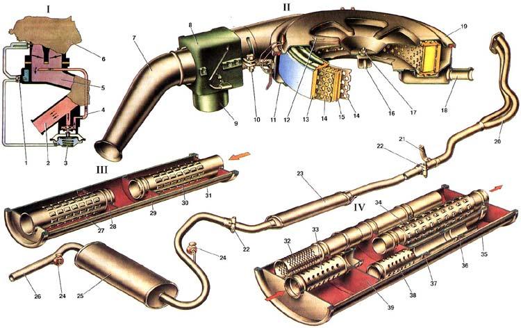 ВАЗ 2121 НИВА Воздушный фильтр