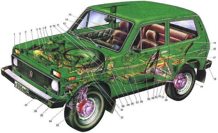 ВАЗ 2121 НИВА Устройство